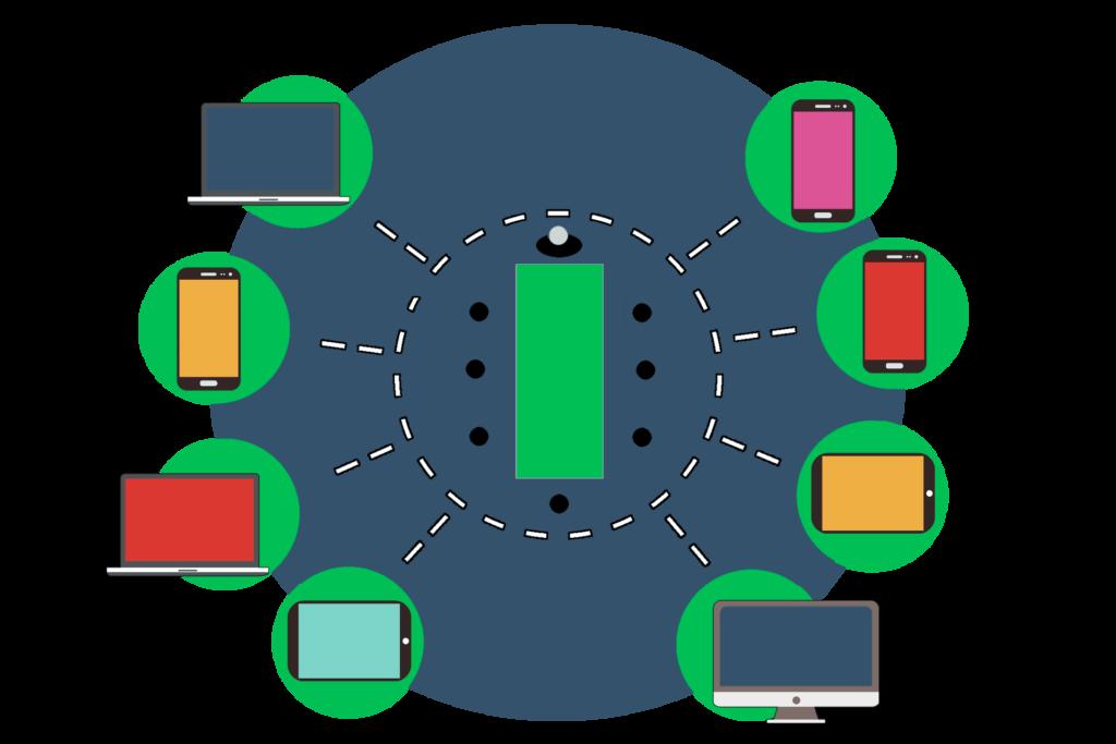 Videoconferenze - SMART WORKING Lombardia